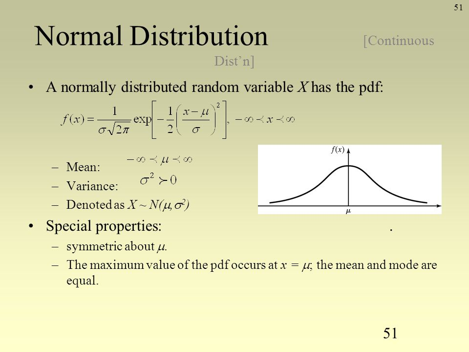 Normal Distribution [Continuous Dist'n]